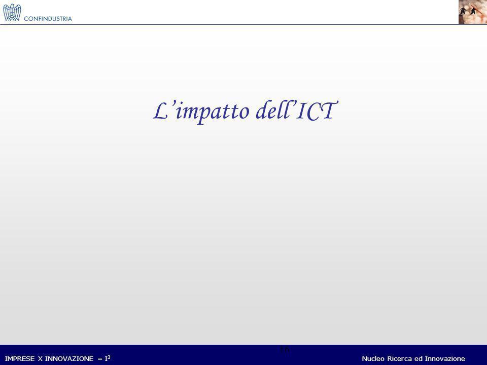IMPRESE X INNOVAZIONE = I 3 Nucleo Ricerca ed Innovazione 16 Limpatto dellICT