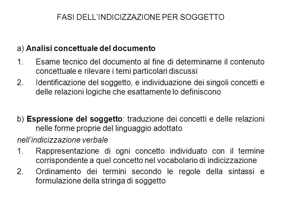 FASI DELLINDICIZZAZIONE PER SOGGETTO a) Analisi concettuale del documento 1.Esame tecnico del documento al fine di determinarne il contenuto concettua
