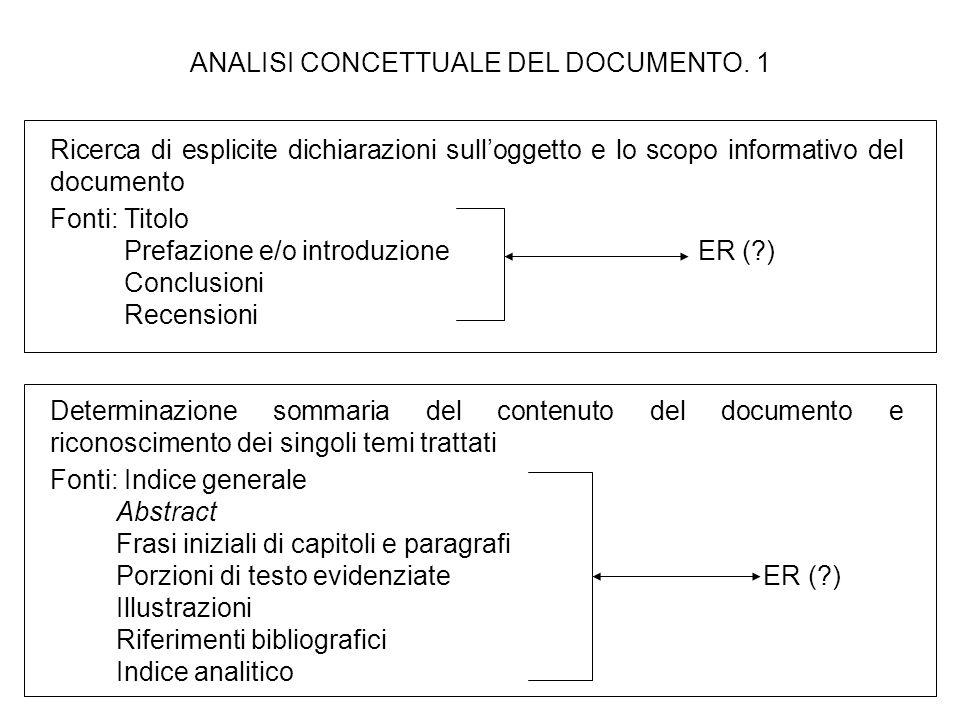 ANALISI CONCETTUALE DEL DOCUMENTO. 1 Ricerca di esplicite dichiarazioni sulloggetto e lo scopo informativo del documento Fonti: Titolo Prefazione e/o