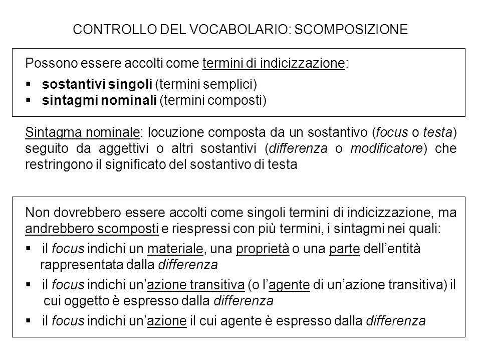 CONTROLLO DEL VOCABOLARIO: SCOMPOSIZIONE Possono essere accolti come termini di indicizzazione: sostantivi singoli (termini semplici) sintagmi nominal