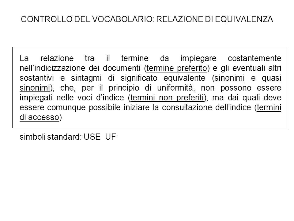 CONTROLLO DEL VOCABOLARIO: RELAZIONE DI EQUIVALENZA La relazione tra il termine da impiegare costantemente nellindicizzazione dei documenti (termine p