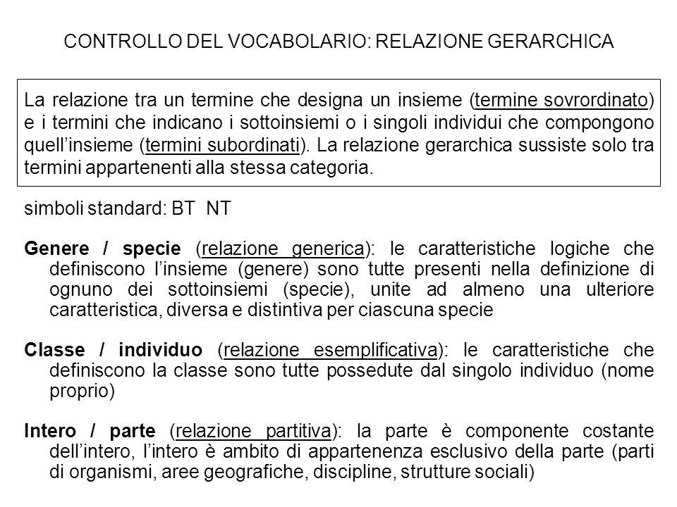 CONTROLLO DEL VOCABOLARIO: RELAZIONE GERARCHICA simboli standard: BT NT Genere / specie (relazione generica): le caratteristiche logiche che definisco