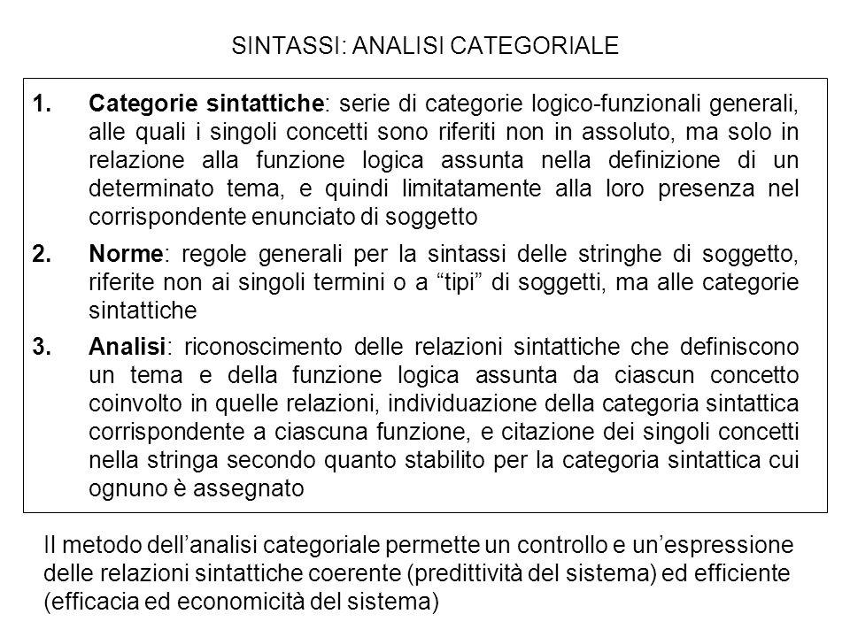 SINTASSI: ANALISI CATEGORIALE 1.Categorie sintattiche: serie di categorie logico-funzionali generali, alle quali i singoli concetti sono riferiti non
