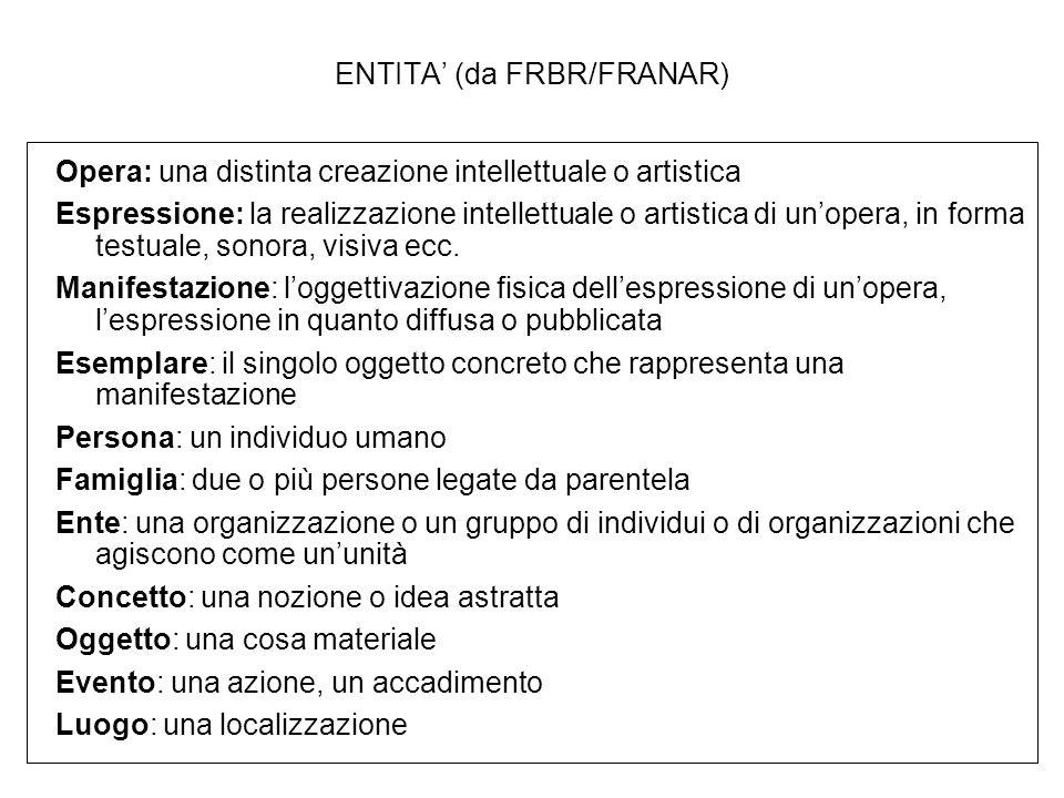 ENTITA (da FRBR/FRANAR) Opera: una distinta creazione intellettuale o artistica Espressione: la realizzazione intellettuale o artistica di unopera, in