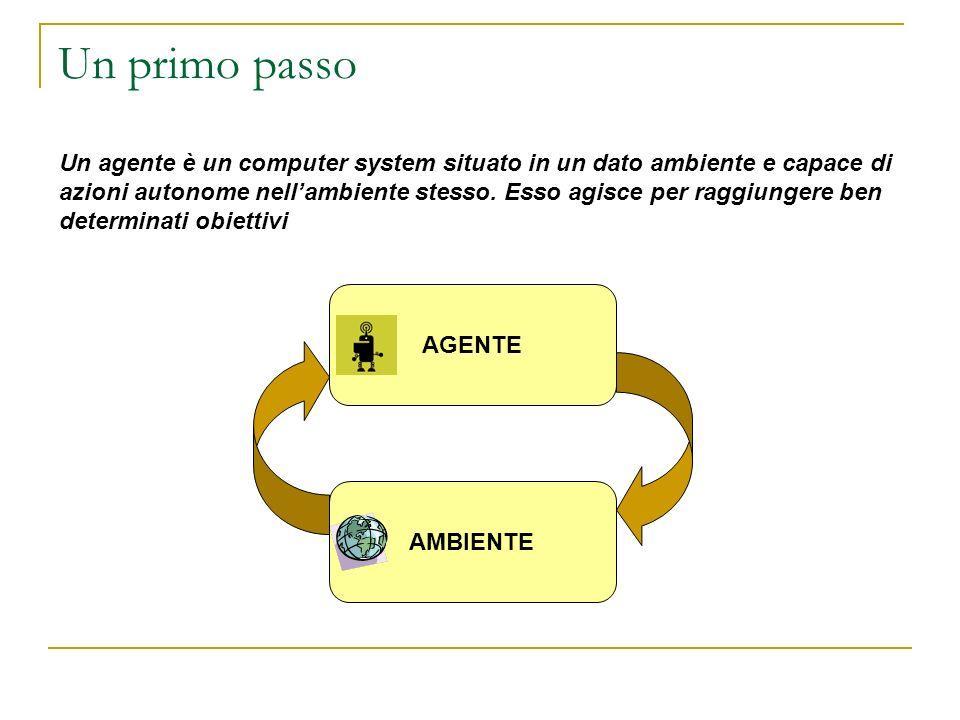 Un primo passo Un agente è un computer system situato in un dato ambiente e capace di azioni autonome nellambiente stesso. Esso agisce per raggiungere