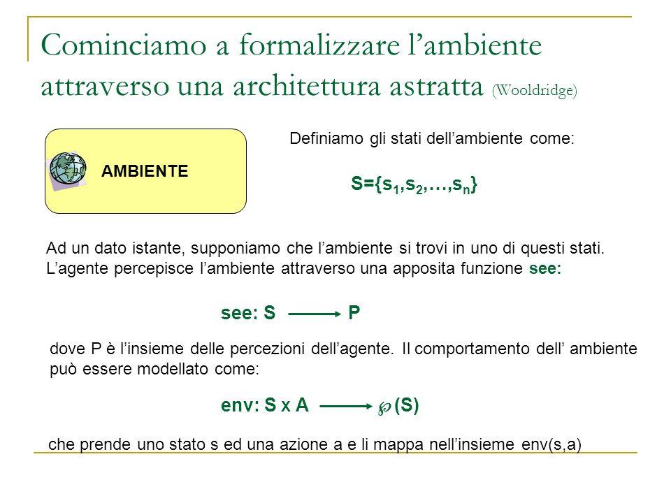 Cominciamo a formalizzare lambiente attraverso una architettura astratta (Wooldridge) AMBIENTE Definiamo gli stati dellambiente come: S={s 1,s 2,…,s n
