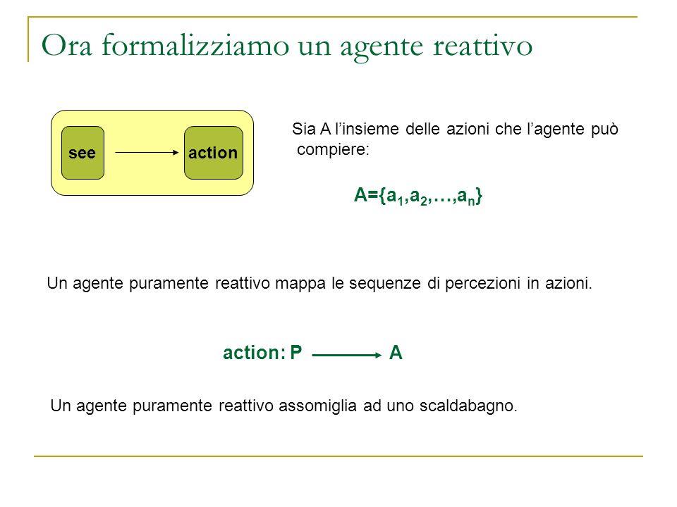 Ora formalizziamo un agente reattivo Sia A linsieme delle azioni che lagente può compiere: A={a 1,a 2,…,a n } Un agente puramente reattivo mappa le se