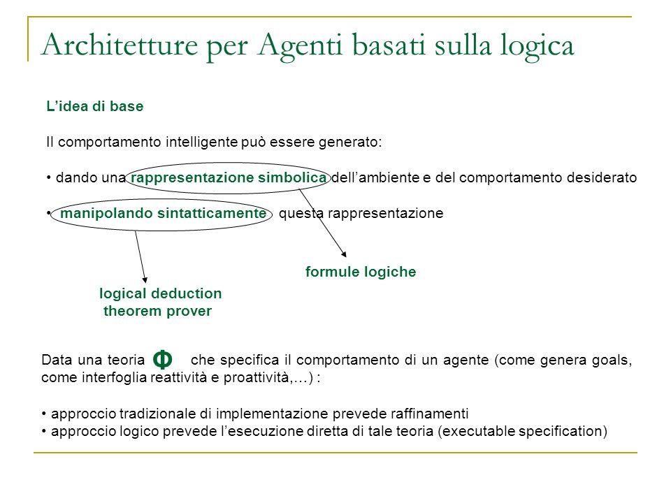 Architetture per Agenti basati sulla logica Lidea di base Il comportamento intelligente può essere generato: dando una rappresentazione simbolica dell