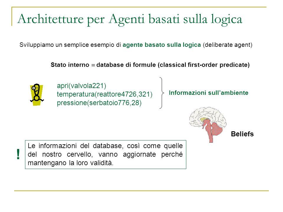 Architetture per Agenti basati sulla logica Sviluppiamo un semplice esempio di agente basato sulla logica (deliberate agent) Stato interno database di