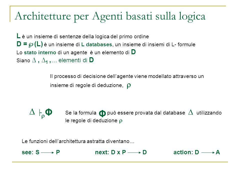 Architetture per Agenti basati sulla logica L è un insieme di sentenze della logica del primo ordine D = (L) è un insieme di L databases, un insieme d