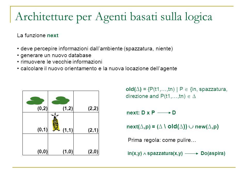 Architetture per Agenti basati sulla logica La funzione next deve percepire informazioni dallambiente (spazzatura, niente) generare un nuovo database