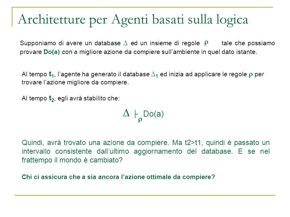Architetture per Agenti basati sulla logica Supponiamo di avere un database ed un insieme di regole tale che possiamo provare Do(a) con a migliore azi