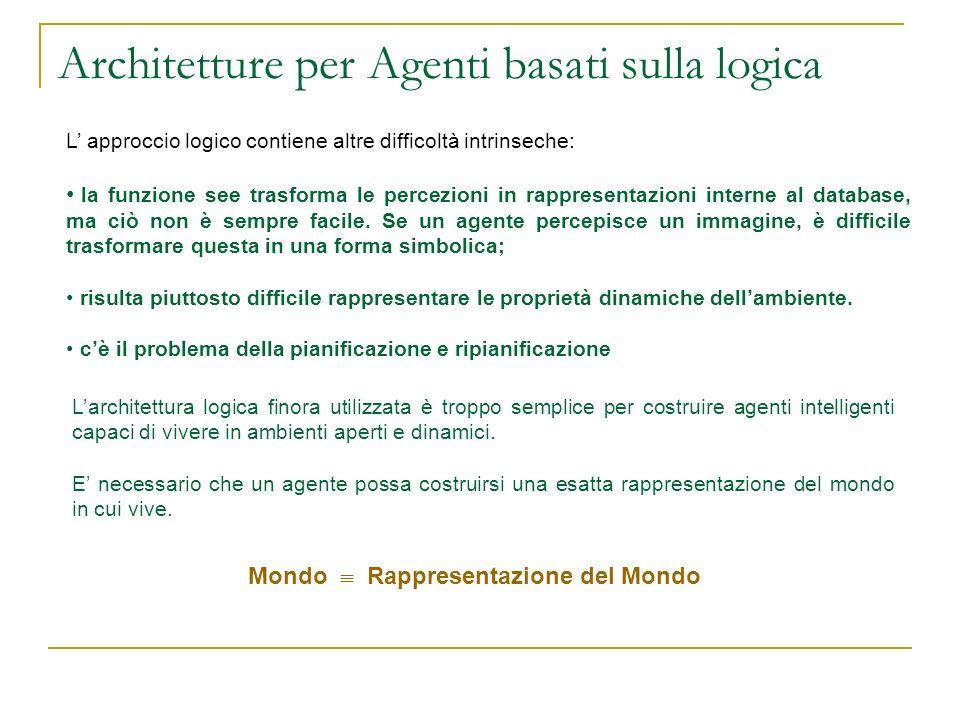 Architetture per Agenti basati sulla logica L approccio logico contiene altre difficoltà intrinseche: la funzione see trasforma le percezioni in rappr