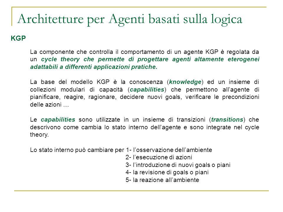 Architetture per Agenti basati sulla logica KGP La componente che controlla il comportamento di un agente KGP è regolata da un cycle theory che permet