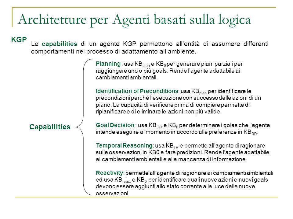 Architetture per Agenti basati sulla logica KGP Le capabilities di un agente KGP permettono allentità di assumere differenti comportamenti nel process