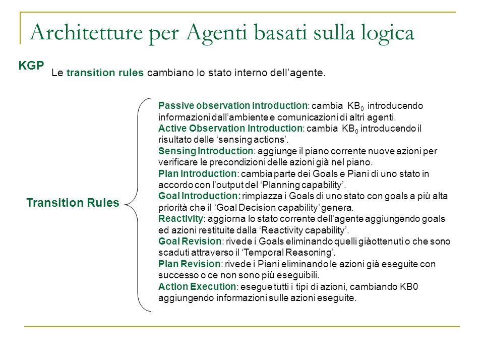 Architetture per Agenti basati sulla logica KGP Le transition rules cambiano lo stato interno dellagente. Transition Rules Passive observation introdu