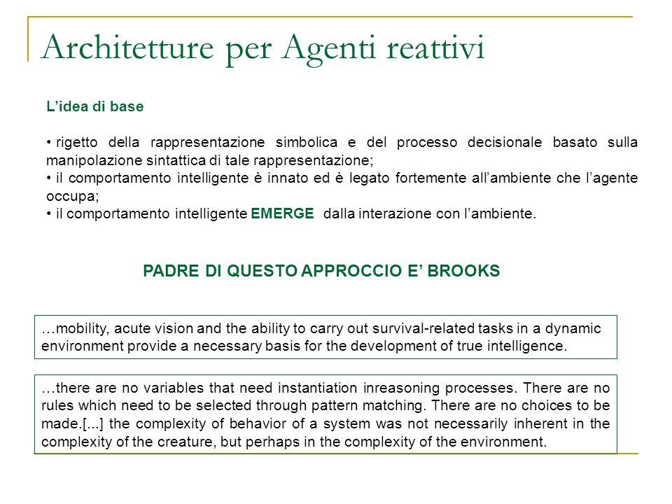 Architetture per Agenti reattivi Lidea di base rigetto della rappresentazione simbolica e del processo decisionale basato sulla manipolazione sintatti