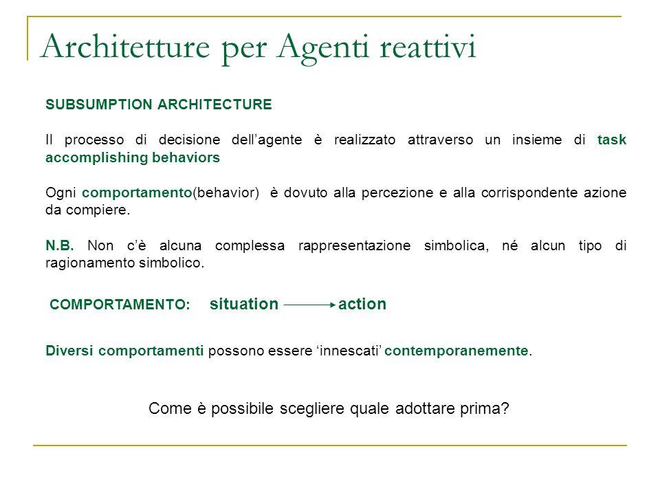 Architetture per Agenti reattivi SUBSUMPTION ARCHITECTURE Il processo di decisione dellagente è realizzato attraverso un insieme di task accomplishing