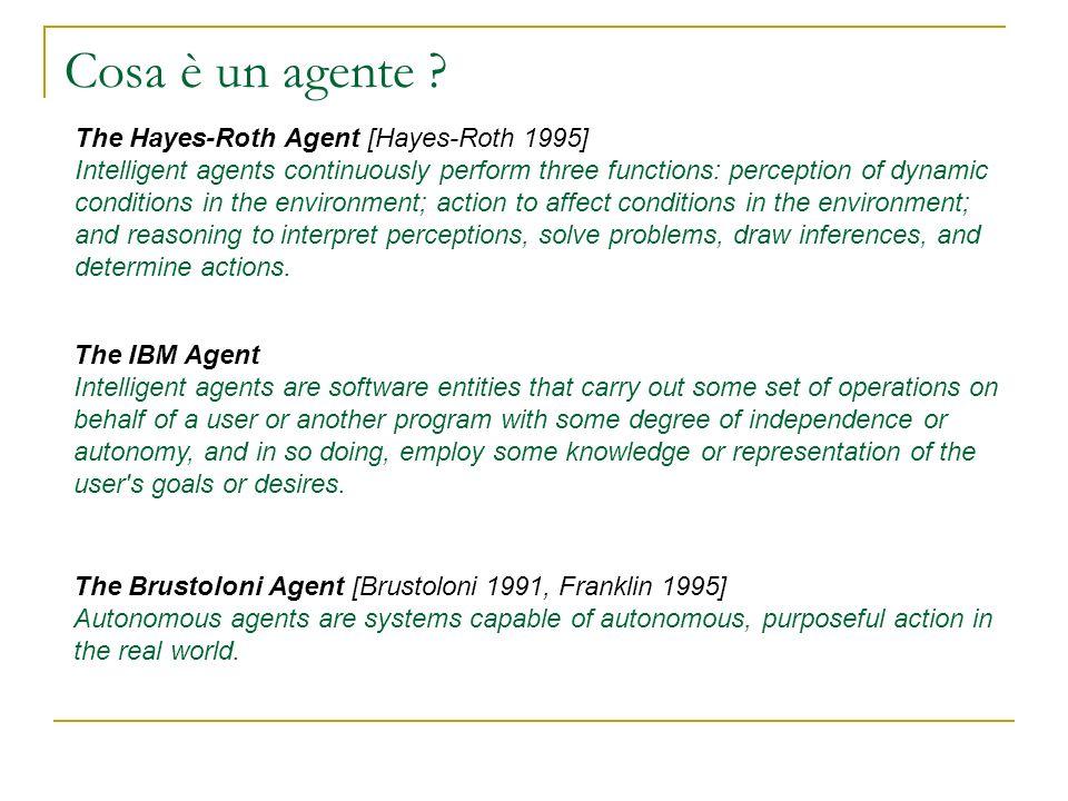 Architetture per Agenti basati sulla logica Supponiamo di avere un database ed un insieme di regole tale che possiamo provare Do(a) con a migliore azione da compiere sullambiente in quel dato istante.