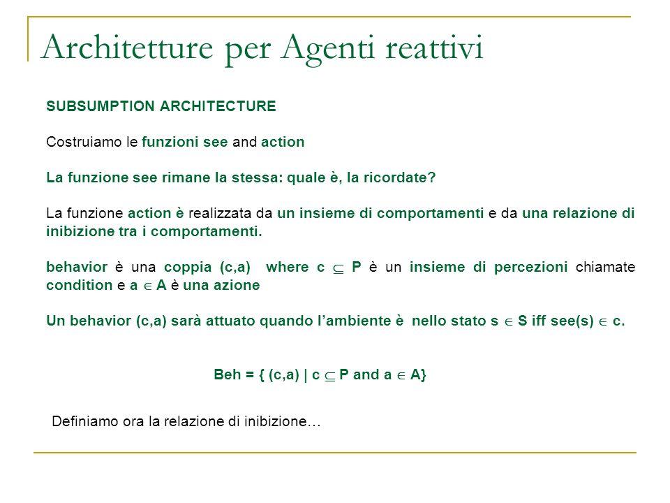 Architetture per Agenti reattivi SUBSUMPTION ARCHITECTURE Costruiamo le funzioni see and action La funzione see rimane la stessa: quale è, la ricordat