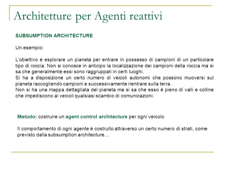 Architetture per Agenti reattivi SUBSUMPTION ARCHITECTURE Un esempio: Lobiettivo è esplorare un pianeta per entrare in possesso di campioni di un part