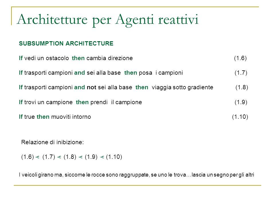 Architetture per Agenti reattivi SUBSUMPTION ARCHITECTURE If vedi un ostacolo then cambia direzione (1.6) If trasporti campioni and sei alla base then
