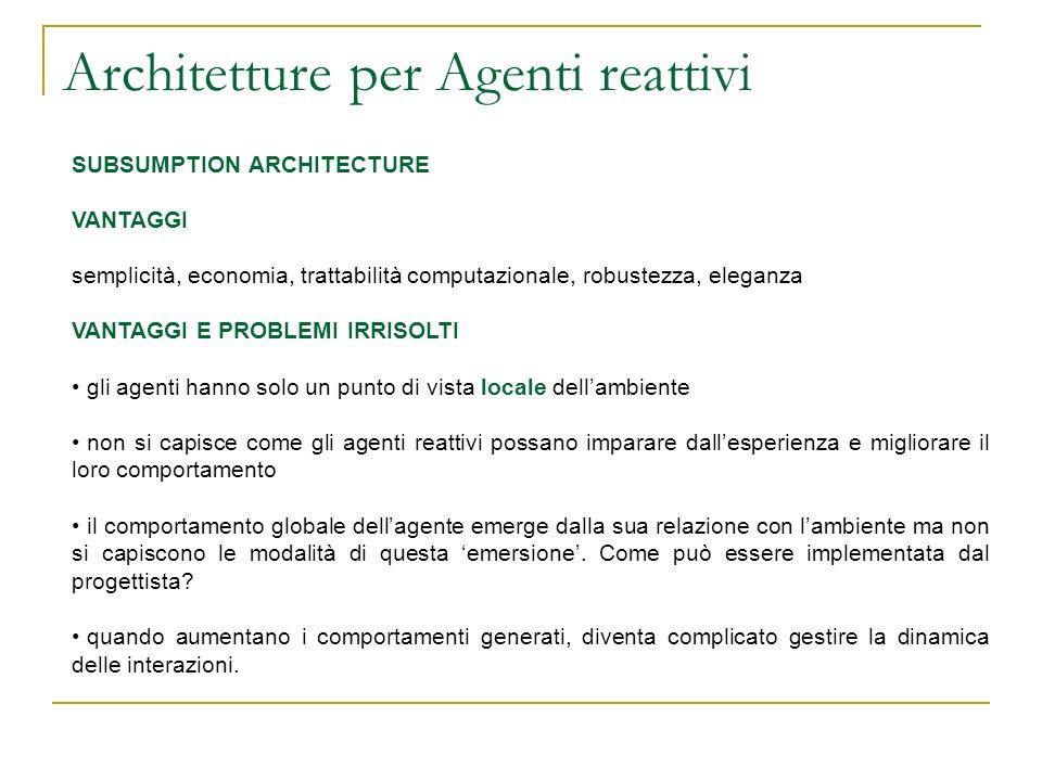 Architetture per Agenti reattivi SUBSUMPTION ARCHITECTURE VANTAGGI semplicità, economia, trattabilità computazionale, robustezza, eleganza VANTAGGI E