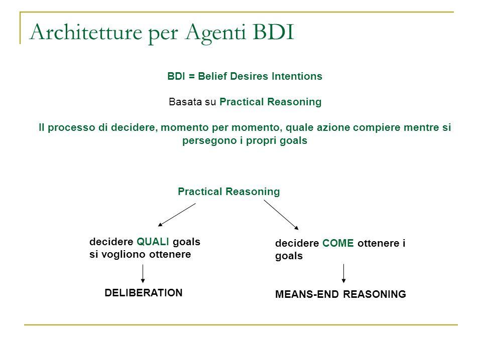 Architetture per Agenti BDI BDI = Belief Desires Intentions Basata su Practical Reasoning Il processo di decidere, momento per momento, quale azione c