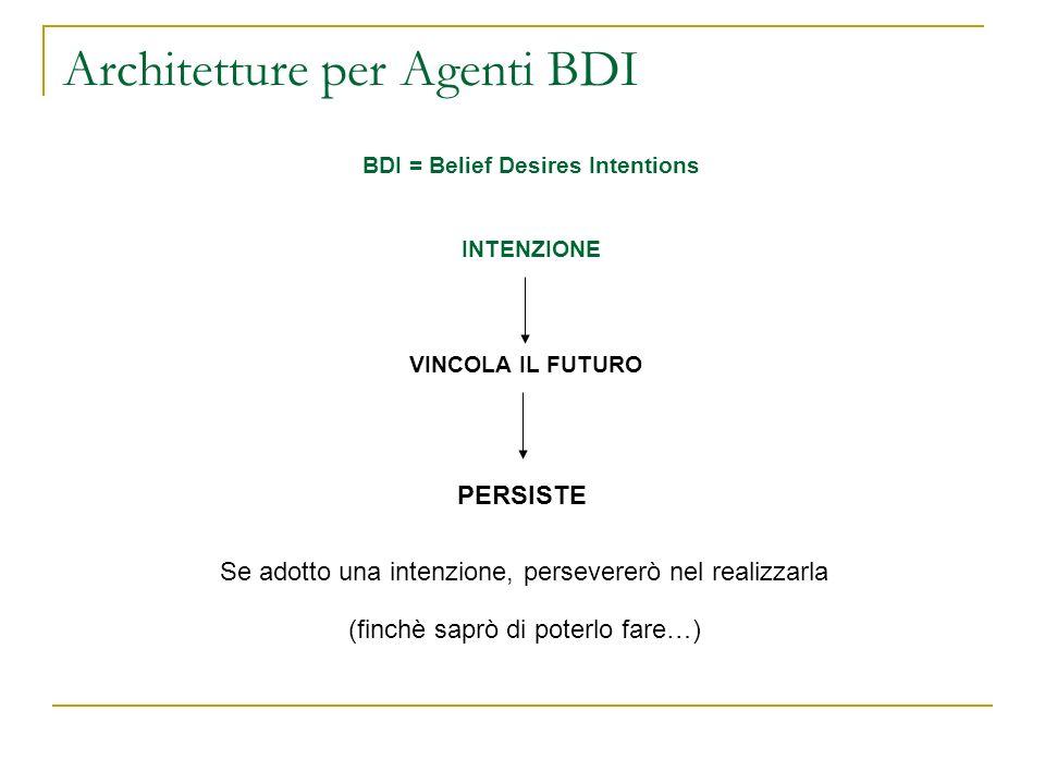 Architetture per Agenti BDI BDI = Belief Desires Intentions INTENZIONE VINCOLA IL FUTURO PERSISTE Se adotto una intenzione, persevererò nel realizzarl