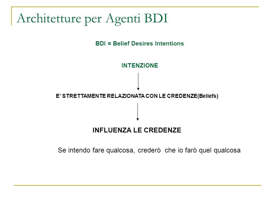 Architetture per Agenti BDI BDI = Belief Desires Intentions INTENZIONE E STRETTAMENTE RELAZIONATA CON LE CREDENZE(Beliefs) INFLUENZA LE CREDENZE Se in