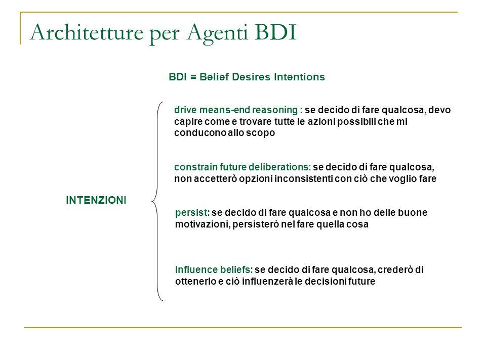 Architetture per Agenti BDI BDI = Belief Desires Intentions INTENZIONI drive means-end reasoning : se decido di fare qualcosa, devo capire come e trov