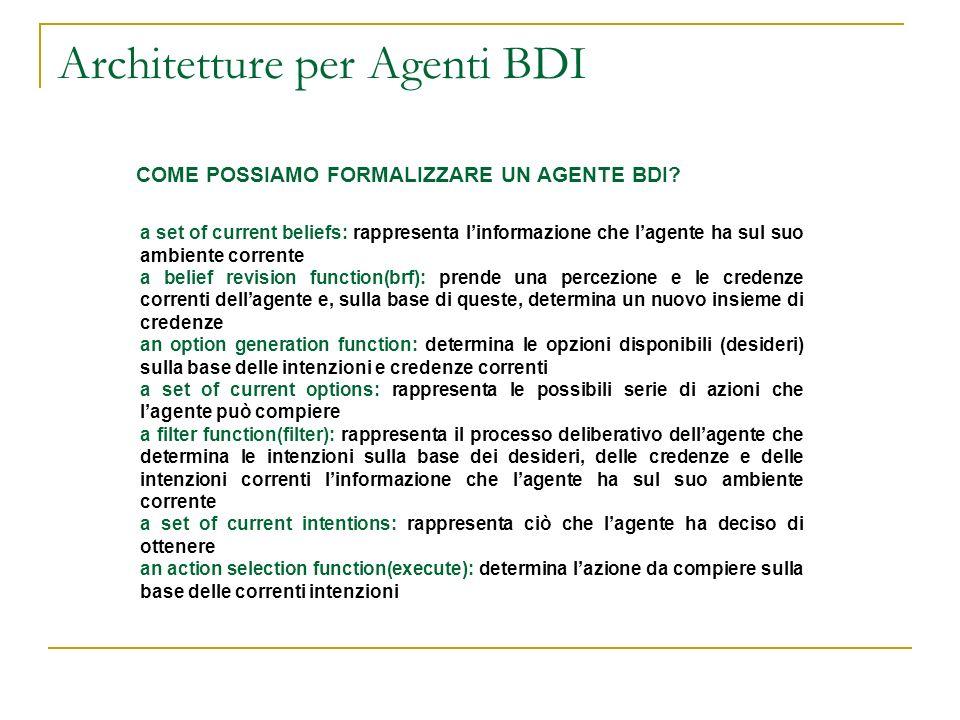 Architetture per Agenti BDI COME POSSIAMO FORMALIZZARE UN AGENTE BDI? a set of current beliefs: rappresenta linformazione che lagente ha sul suo ambie