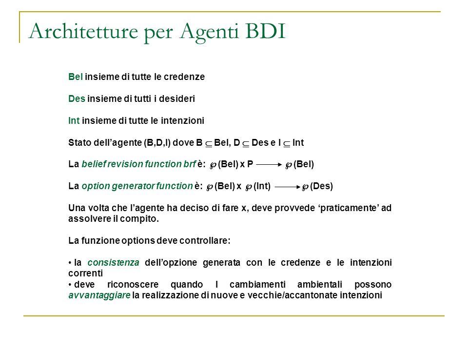 Architetture per Agenti BDI Bel insieme di tutte le credenze Des insieme di tutti i desideri Int insieme di tutte le intenzioni Stato dellagente (B,D,