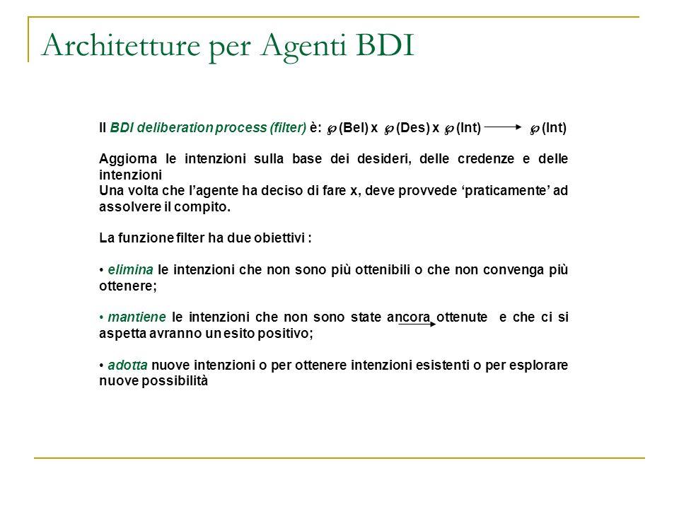 Architetture per Agenti BDI Il BDI deliberation process (filter) è: (Bel) x (Des) x (Int) (Int) Aggiorna le intenzioni sulla base dei desideri, delle