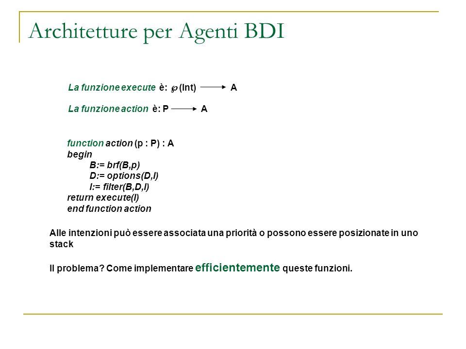 Architetture per Agenti BDI La funzione execute è: (Int) A La funzione action è: P A function action (p : P) : A begin B:= brf(B,p) D:= options(D,I) I
