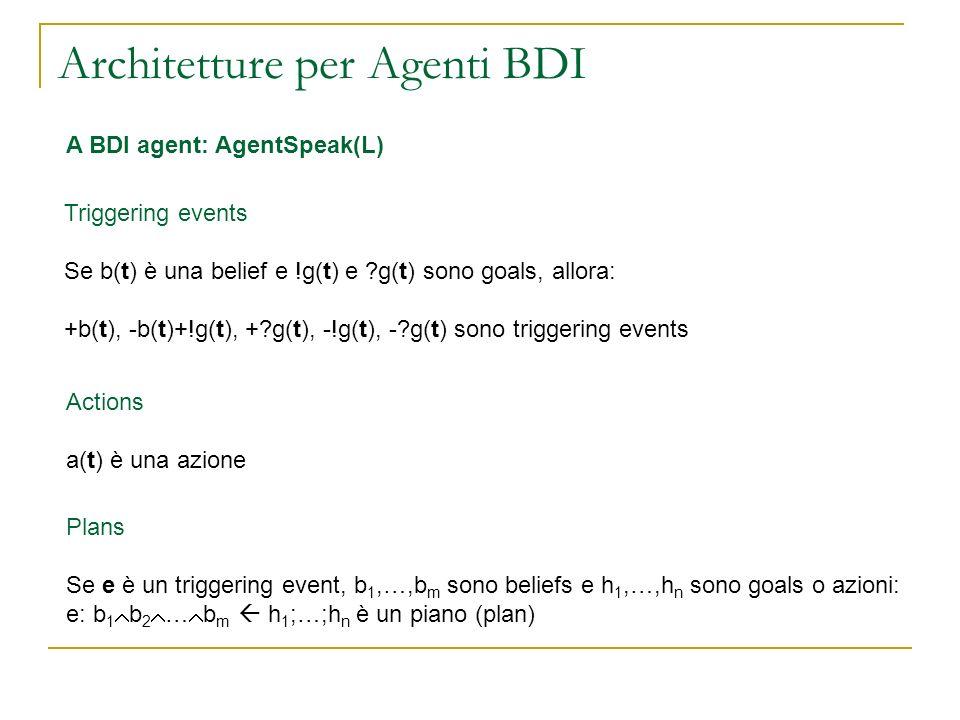 Architetture per Agenti BDI A BDI agent: AgentSpeak(L) Triggering events Se b(t) è una belief e !g(t) e ?g(t) sono goals, allora: +b(t), -b(t)+!g(t),