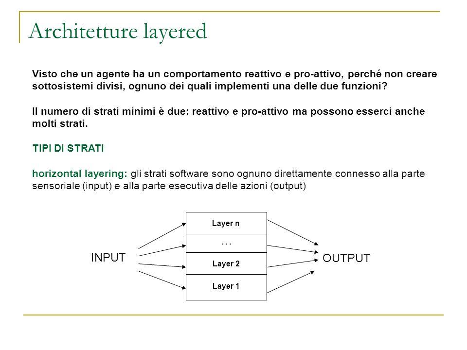 Architetture layered Visto che un agente ha un comportamento reattivo e pro-attivo, perché non creare sottosistemi divisi, ognuno dei quali implementi