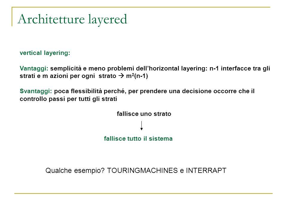Architetture layered vertical layering: Vantaggi: semplicità e meno problemi dellhorizontal layering: n-1 interfacce tra gli strati e m azioni per ogn