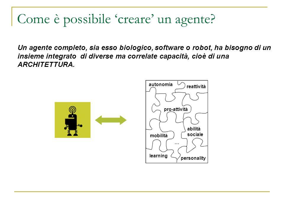 Architetture per Agenti BDI A BDI agent: AgentSpeak(L) Triggering events Se b(t) è una belief e !g(t) e ?g(t) sono goals, allora: +b(t), -b(t)+!g(t), +?g(t), -!g(t), -?g(t) sono triggering events Actions a(t) è una azione Plans Se e è un triggering event, b 1,…,b m sono beliefs e h 1,…,h n sono goals o azioni: e: b 1 b 2 … b m h 1 ;…;h n è un piano (plan)