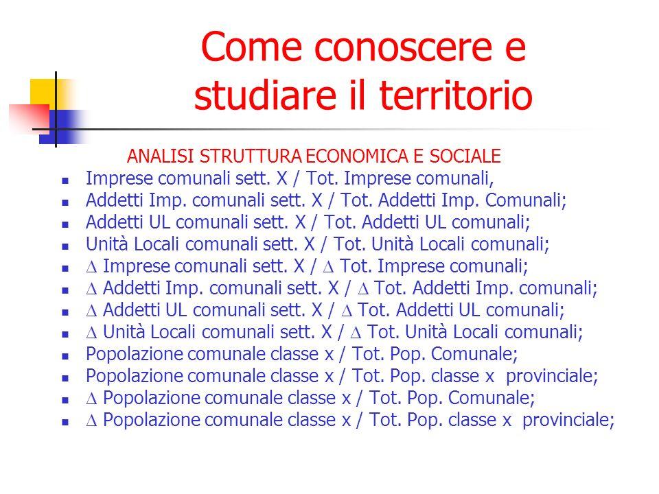 Come conoscere e studiare il territorio ANALISI STRUTTURA ECONOMICA E SOCIALE Imprese comunali sett. X / Tot. Imprese comunali, Addetti Imp. comunali