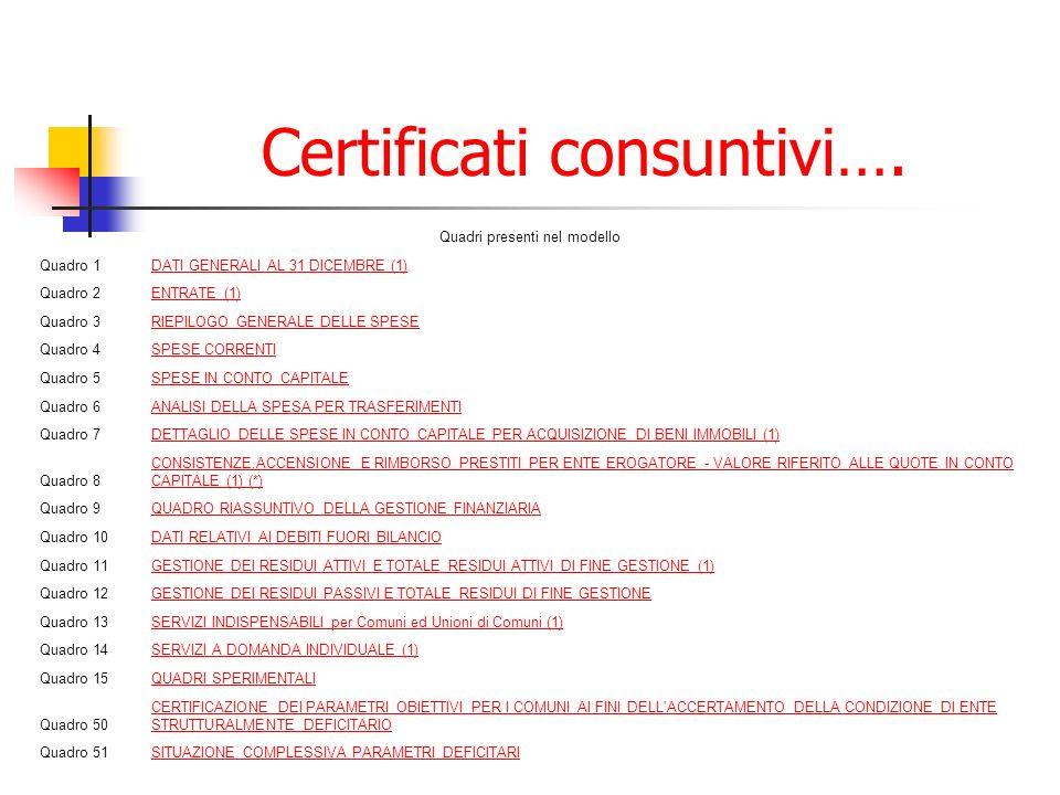 Certificati consuntivi…. Quadri presenti nel modello Quadro 1DATI GENERALI AL 31 DICEMBRE (1) Quadro 2ENTRATE (1) Quadro 3RIEPILOGO GENERALE DELLE SPE