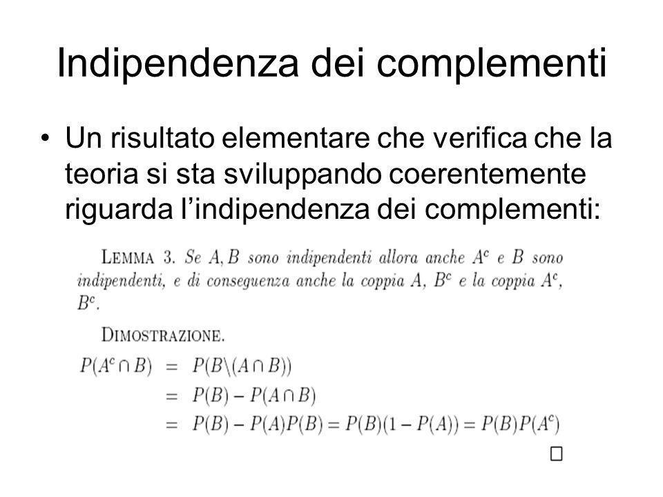 Indipendenza dei complementi Un risultato elementare che verifica che la teoria si sta sviluppando coerentemente riguarda lindipendenza dei complement