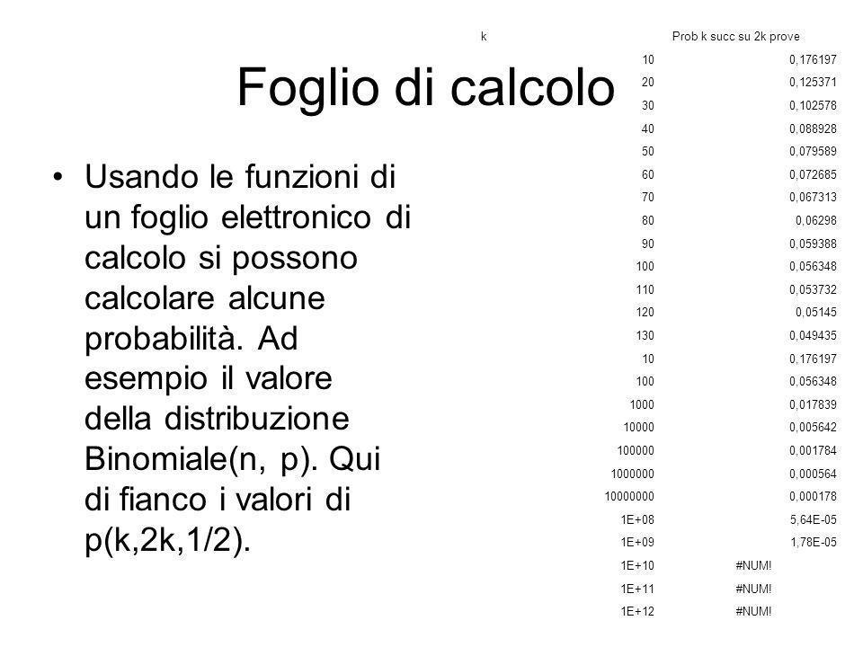 Foglio di calcolo Usando le funzioni di un foglio elettronico di calcolo si possono calcolare alcune probabilità. Ad esempio il valore della distribuz