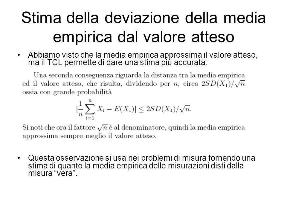 Stima della deviazione della media empirica dal valore atteso Abbiamo visto che la media empirica approssima il valore atteso, ma il TCL permette di d
