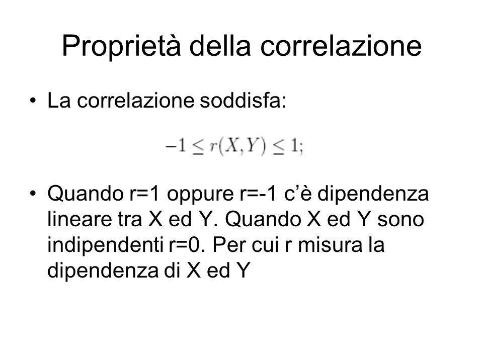 Proprietà della correlazione La correlazione soddisfa: Quando r=1 oppure r=-1 cè dipendenza lineare tra X ed Y. Quando X ed Y sono indipendenti r=0. P