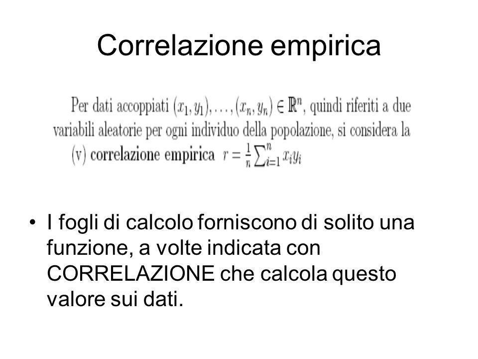 Correlazione empirica I fogli di calcolo forniscono di solito una funzione, a volte indicata con CORRELAZIONE che calcola questo valore sui dati.