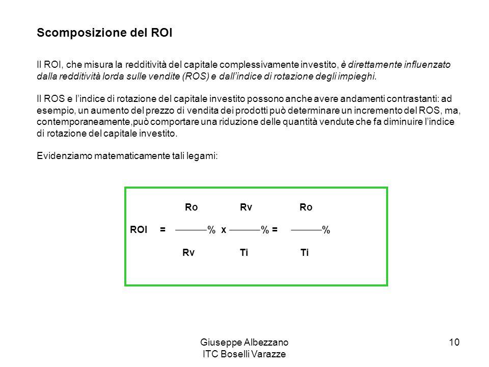 Giuseppe Albezzano ITC Boselli Varazze 10 Scomposizione del ROI Il ROI, che misura la redditività del capitale complessivamente investito, è direttame