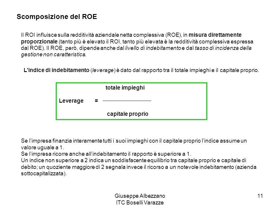 Giuseppe Albezzano ITC Boselli Varazze 11 Scomposizione del ROE Il ROI influisce sulla redditività aziendale netta complessiva (ROE), in misura dirett