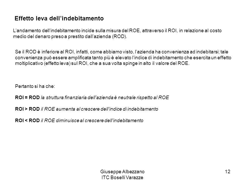 Giuseppe Albezzano ITC Boselli Varazze 12 Effetto leva dellindebitamento Landamento dellindebitamento incide sulla misura del ROE, attraverso il ROI,