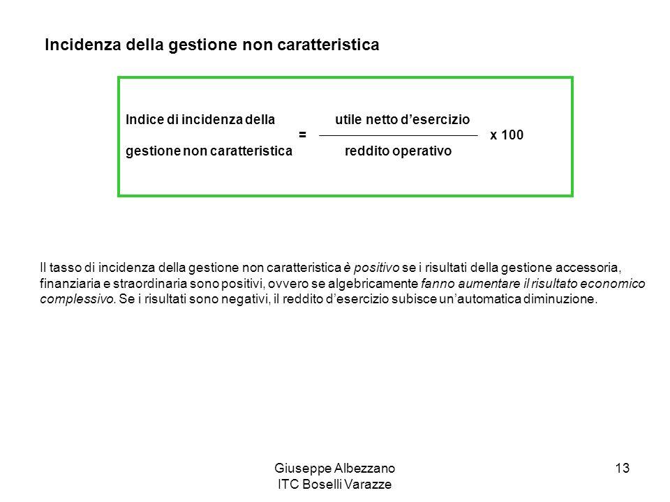 Giuseppe Albezzano ITC Boselli Varazze 13 Incidenza della gestione non caratteristica Indice di incidenza della utile netto desercizio = x 100 gestion